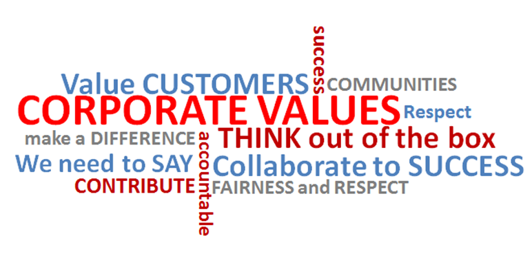 Corporate Values Image .R1.png